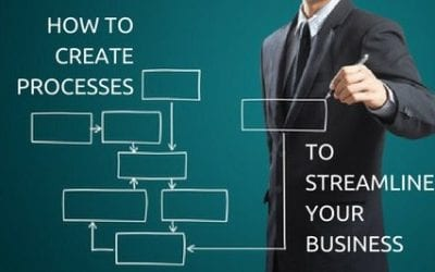 How to Create Processes to Streamline Your Business